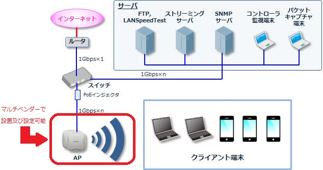 04.wifi_MulVen