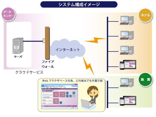 okamisan_system